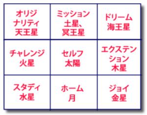 スクリーンショット 2015-05-23 14.44.47