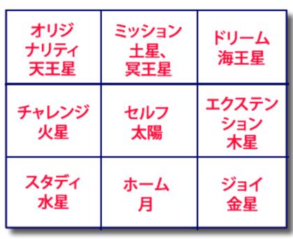 スクリーンショット 2015-08-10 20.52.04
